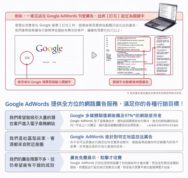 Google Adwords_01