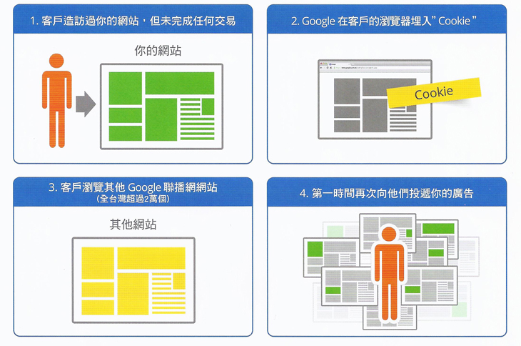 Google Adwords_04